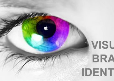 Importance Of Visual Brand Identity